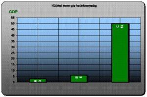 energiakulcs-hűtés-klímatizálás